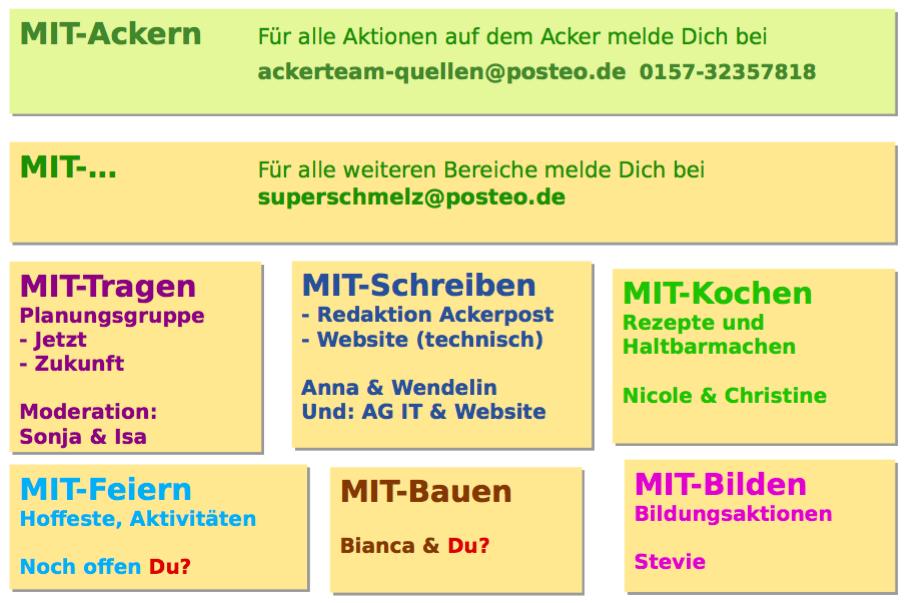Mitmach-Bereiche-Solawi_Superschmelz